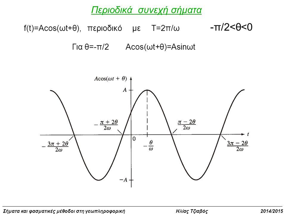 Σήματα και φασματικές μέθοδοι στη γεωπληροφορική Ηλίας Τζιαβός 2014/2015 Περιοδικά συνεχή σήματα -π/2<θ<0 f(t)=Acos(ωt+θ), περιοδικό με Τ=2π/ω Για θ=-π/2 Acos(ωt+θ)=Αsinωt