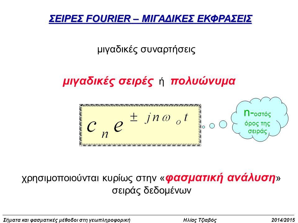 Σήματα και φασματικές μέθοδοι στη γεωπληροφορική Ηλίας Τζιαβός 2014/2015 Σειρά Fourier σε μιγαδική μορφή – συνάρτηση δειγματοληψίας (4) Στη γενική περίπτωση Συνάρτηση δειγματοληψίας