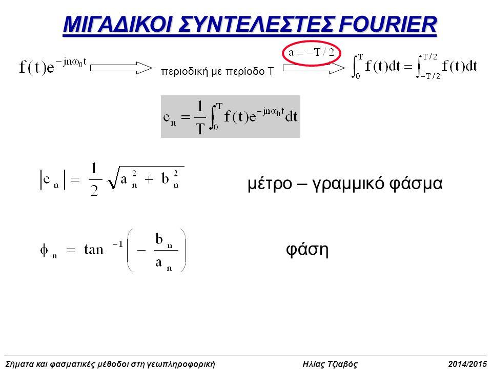 Σήματα και φασματικές μέθοδοι στη γεωπληροφορική Ηλίας Τζιαβός 2014/2015 Προσέγγιση σειράς Fourier με περιορισμένο αριθμό όρων - Εφαρμογή Να προσεγγισθεί η σειρά σε ανάπτυγμα Fourier με τρεις όρους και να υπολογιστεί το μ.τ.σ.