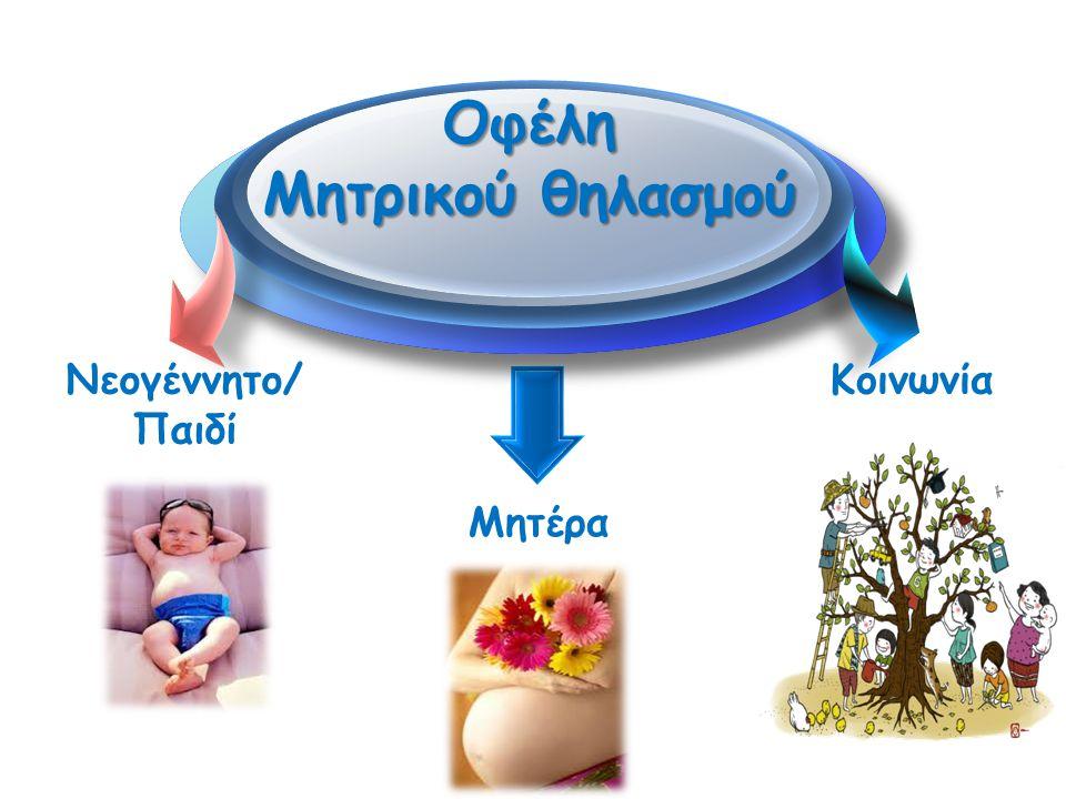 Οφέλη Μητρικού θηλασμού Νεογέννητο/ Παιδί Μητέρα Κοινωνία