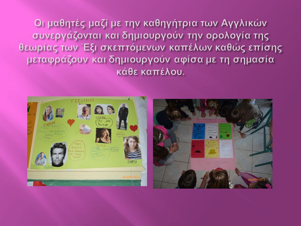 Βιβλιογραφία - Πηγές A)Learning by six thinking hats Bono (de),E.