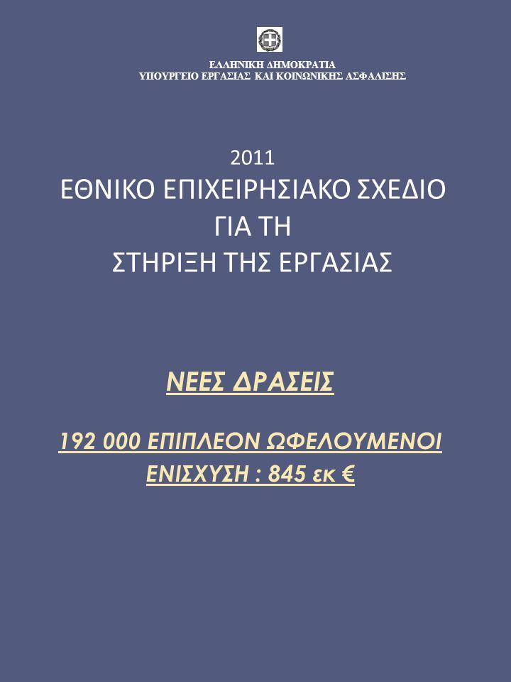 2011-ΕΘΝΙΚΟ EΠΙΧΕΙΡΗΣΙΑΚΟ ΣΧΕΔΙΟ ΓΙΑ ΤΗ ΣΤΗΡΙΞΗ ΤΗΣ ΕΡΓΑΣΙΑΣ Νέες Δράσεις -Ανάχωμα στην ανεργία Με δύο (2) νέες καινοτόμες δράσεις που ενεργοποιούνται τους επόμενους μήνες, το Υπουργείο Εργασίας και Κοινωνικής Ασφάλισης παρεμβαίνει στις τοπικές αγορές εργασίας : τοποθετώντας 55 000 ανέργους σε θέσεις απασχόλησης,για την υλοποίηση δράσεων κοινωφελούς χαρακτήρα και προετοιμάζοντας και εντάσσοντας 37 000 ανέργους σε νέες θέσεις απασχόλησης, κινητοποιώντας για το σκοπό αυτό ιδιωτικές επιχειρήσεις και τοπικούς φορείς μέσα από αναπτυξιακές συμπράξεις.