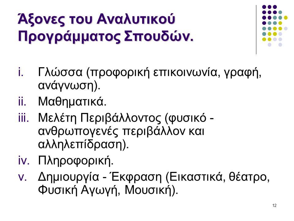 12 Άξονες του Αναλυτικού Προγράμματος Σπουδών. i.Γλώσσα (προφορική επικοινωνία, γραφή, ανάγνωση). ii.Μαθηματικά. iii.Μελέτη Περιβάλλοντος (φυσικό - αν