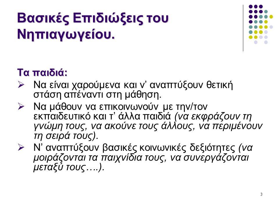 24 i.δ.Παραγωγή Γραμμάτων.
