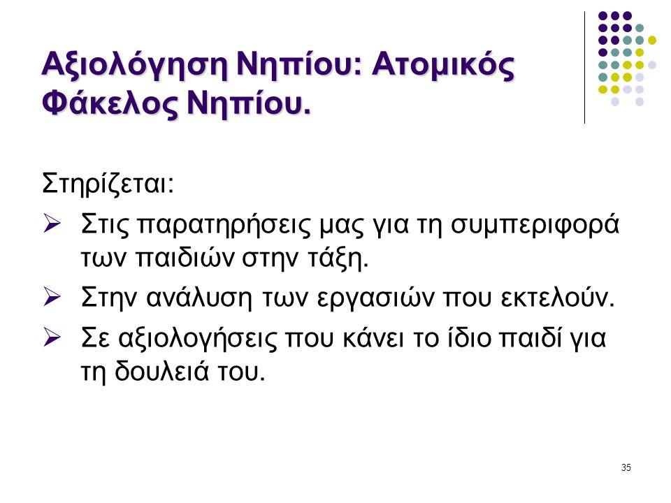 35 Αξιολόγηση Νηπίου: Ατομικός Φάκελος Νηπίου. Στηρίζεται:  Στις παρατηρήσεις μας για τη συμπεριφορά των παιδιών στην τάξη.  Στην ανάλυση των εργασι