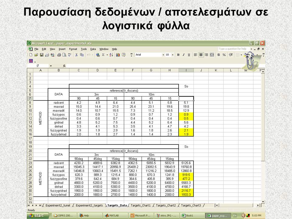 Παρουσίαση δεδομένων / αποτελεσμάτων σε λογιστικά φύλλα