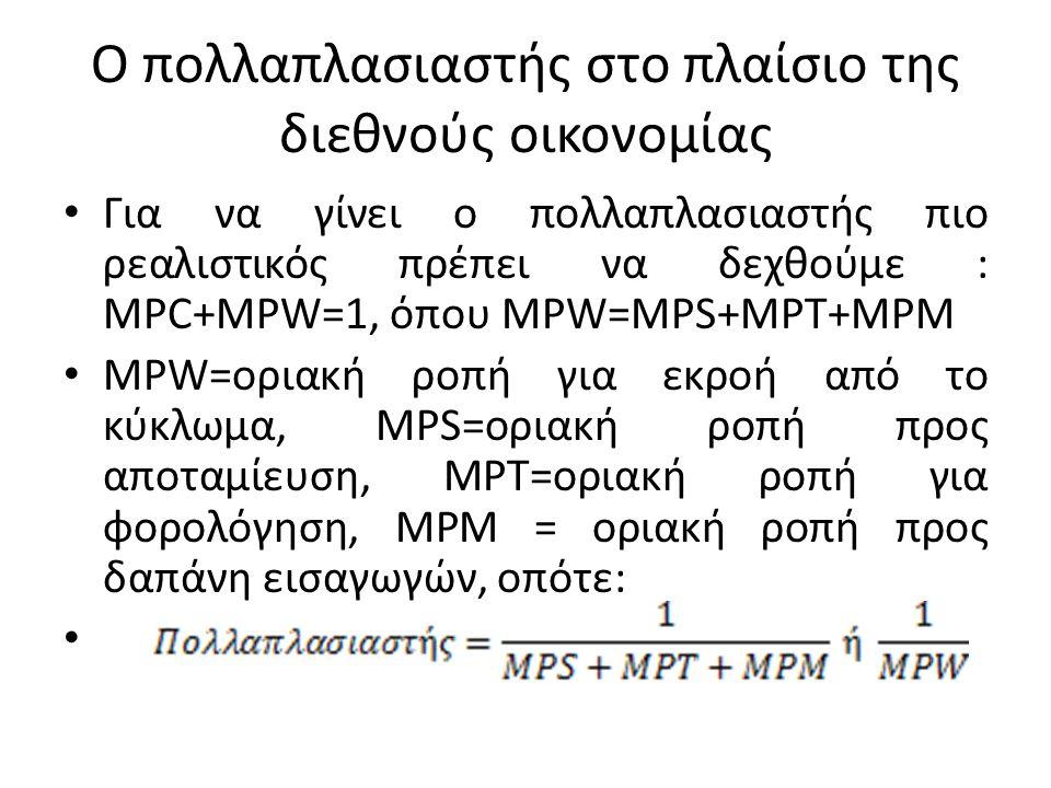 Ο πολλαπλασιαστής στο πλαίσιο της διεθνούς οικονομίας Για να γίνει ο πολλαπλασιαστής πιο ρεαλιστικός πρέπει να δεχθούμε : MPC+MPW=1, όπου MPW=MPS+MPT+