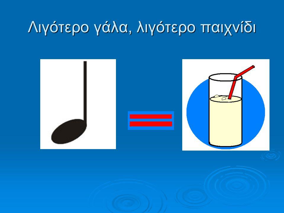 Λιγότερο γάλα, λιγότερο παιχνίδι