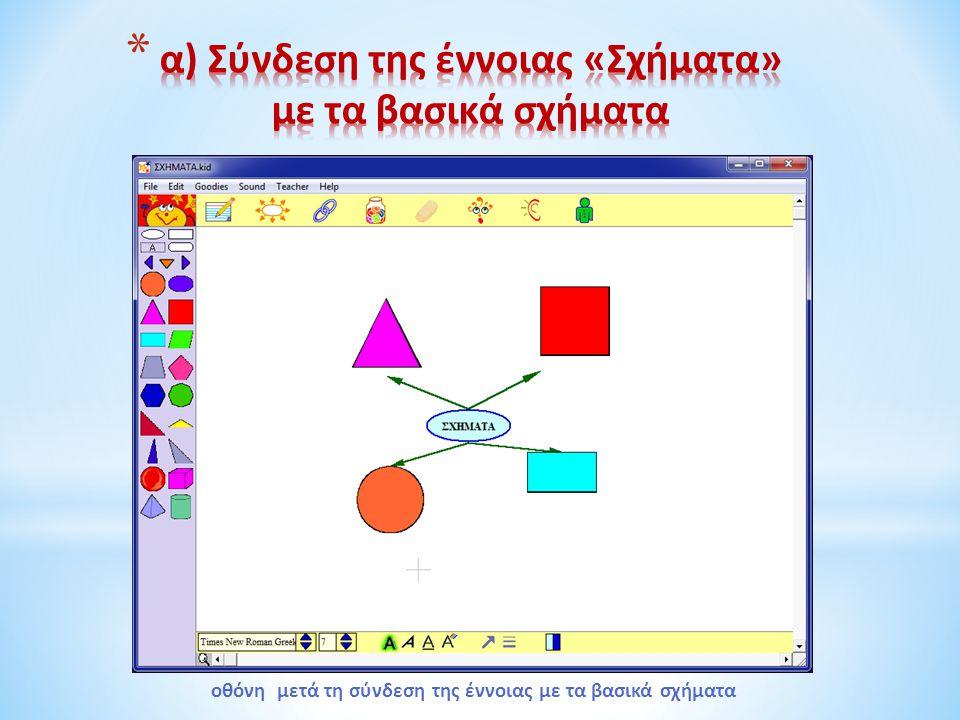 οθόνη μετά τη σύνδεση της έννοιας με τα βασικά σχήματα