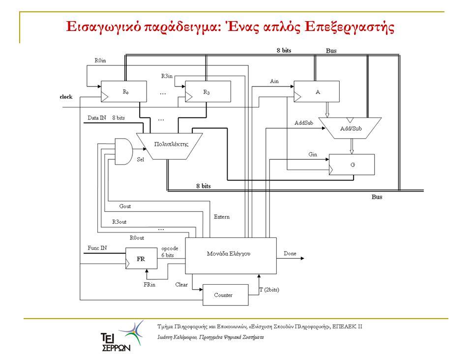 Ποια κυκλώματα περιλαμβάνονται (Η χρήση τους στον επεξεργαστή πρέπει να είναι απολύτως κατανοητή στο τέλος των παραδόσεων του μαθήματος.) 1.