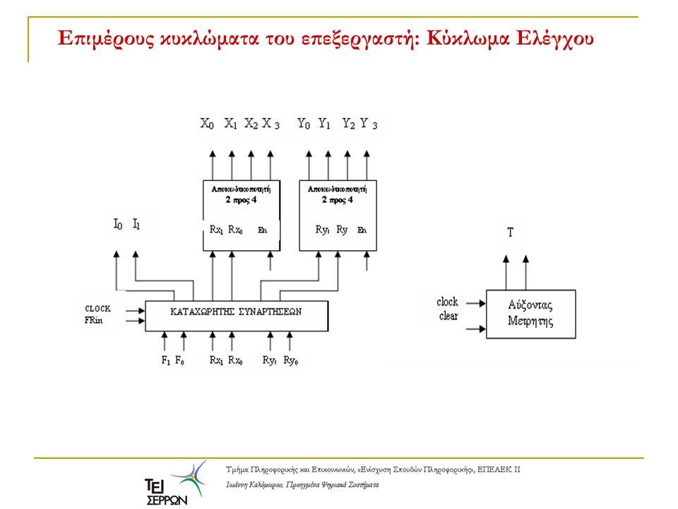 Επιμέρους κυκλώματα του επεξεργαστή: Κύκλωμα Ελέγχου