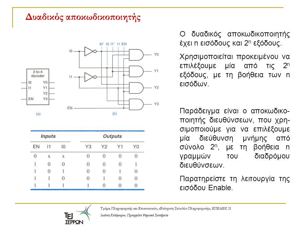 Δυαδικός αποκωδικοποιητής Ο δυαδικός αποκωδικοποιητής έχει n εισόδους και 2 n εξόδους. Χρησιμοποιείται προκειμένου να επιλέξουμε μία από τις 2 n εξόδο