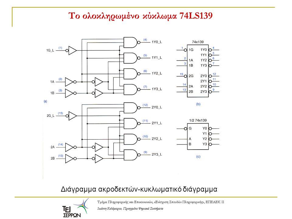 ΑΣΚΗΣΗ Να σχεδιάσετε δυαδικό αποκωδικοποιητή με τρεις εισόδους και οκτώ εξόδους, χρησιμοποιώντας ένα 74LS139 (ή αλλιώς δύο ½ 74LS139).