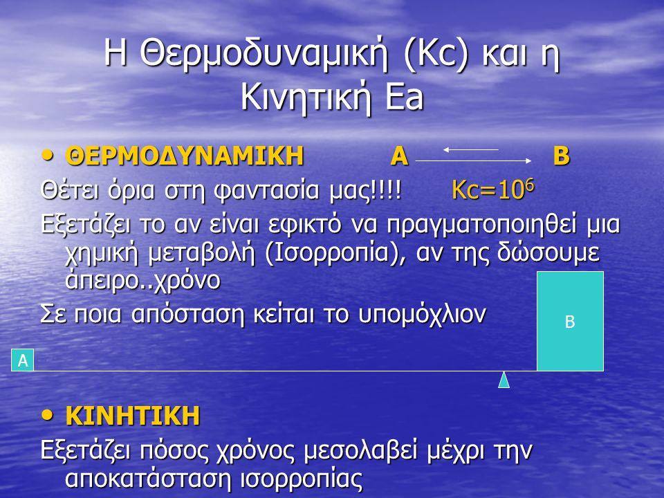 Η Θερμοδυναμική (Kc) και η Κινητική Ea ΘΕΡΜΟΔΥΝΑΜΙΚΗ A B ΘΕΡΜΟΔΥΝΑΜΙΚΗ A B Θέτει όρια στη φαντασία μας!!!.