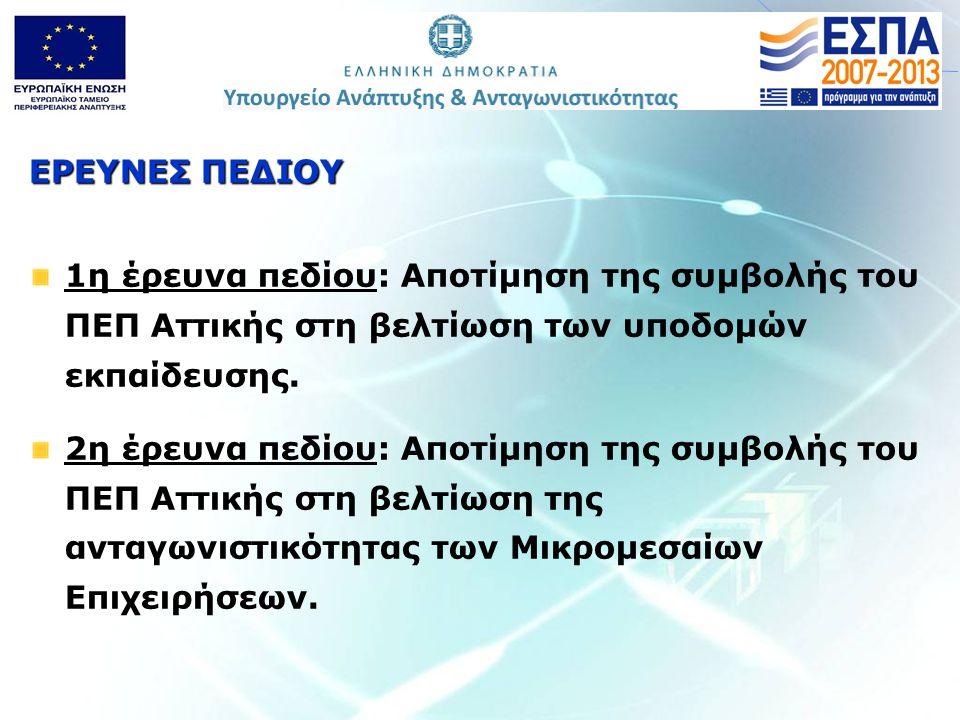 ΕΡΕΥΝΕΣ ΠΕΔΙΟΥ 1η έρευνα πεδίου: Αποτίμηση της συμβολής του ΠΕΠ Αττικής στη βελτίωση των υποδομών εκπαίδευσης.