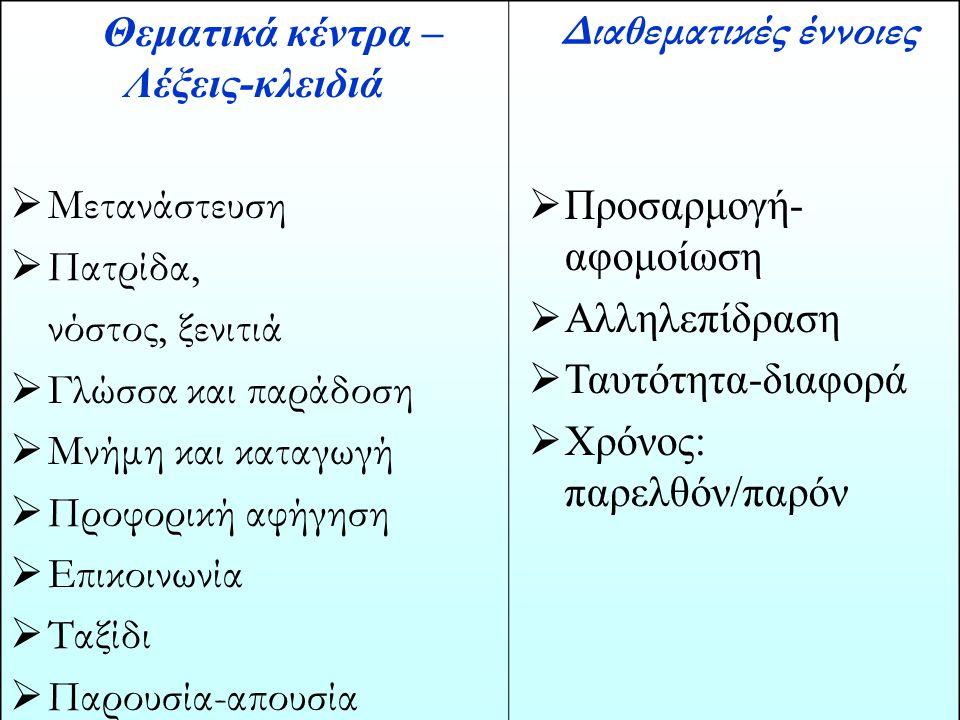 Βοηθητικό διδακτικό υλικό 1.Παράλληλα κείμενα : Σ.