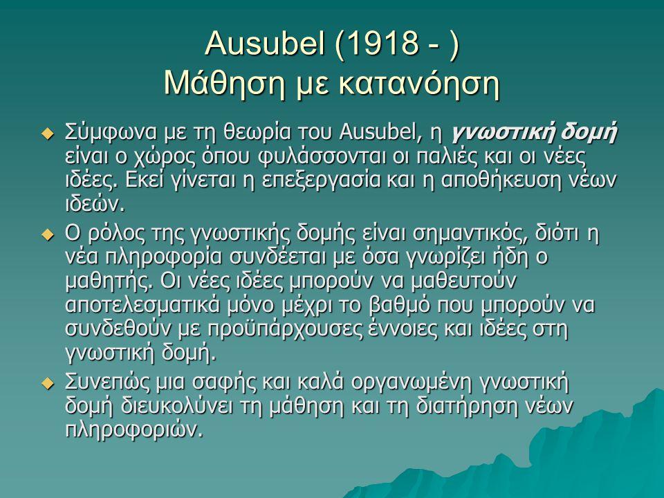 Ausubel (1918 - ) Μάθηση με κατανόηση  Σύμφωνα με τη θεωρία του Ausubel, η γνωστική δομή είναι ο χώρος όπου φυλάσσονται οι παλιές και οι νέες ιδέες.
