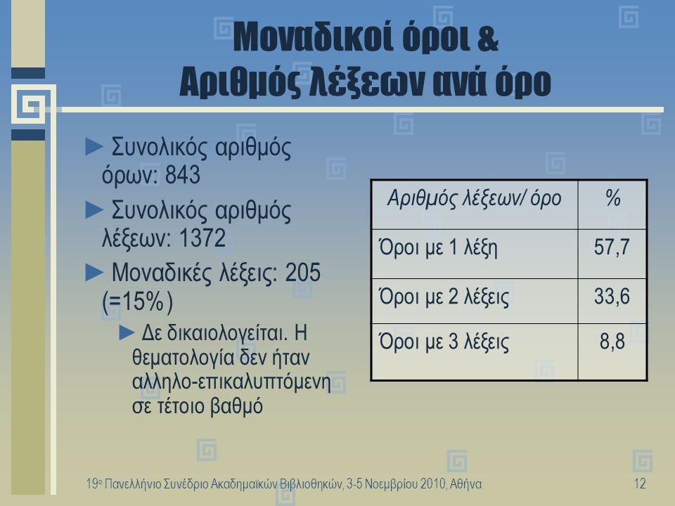 19 ο Πανελλήνιο Συνέδριο Ακαδημαϊκών Βιβλιοθηκών, 3-5 Νοεμβρίου 2010, Αθήνα12 Μοναδικοί όροι & Αριθμός λέξεων ανά όρο ►Συνολικός αριθμός όρων: 843 ►Συ