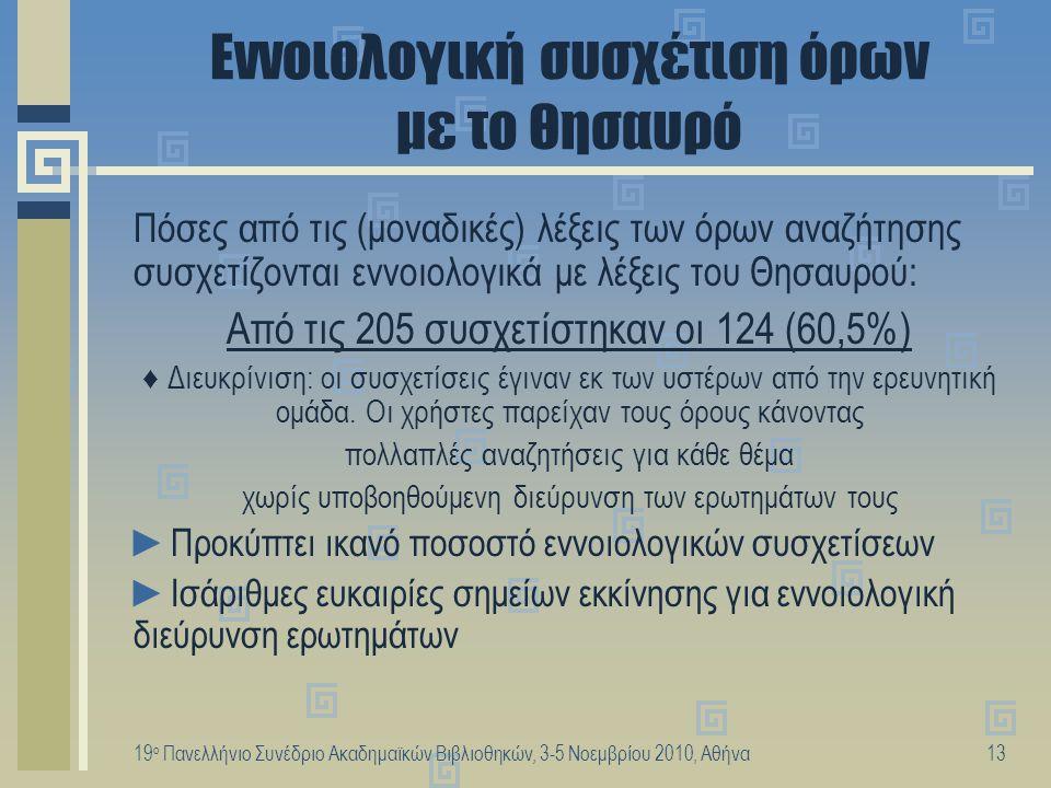 19 ο Πανελλήνιο Συνέδριο Ακαδημαϊκών Βιβλιοθηκών, 3-5 Νοεμβρίου 2010, Αθήνα14 Επισήμανση ►Η έρευνά μας βασίστηκε σε ελληνικά δεδομένα, με υποβαλλόμενα ερωτήματα στα ελληνικά και αξιοποίηση της ελληνικής εκδοχής του εργαλείου συσχέτισης, δηλαδή του Θησαυρού.