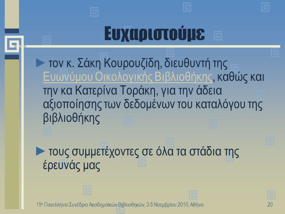 19 ο Πανελλήνιο Συνέδριο Ακαδημαϊκών Βιβλιοθηκών, 3-5 Νοεμβρίου 2010, Αθήνα21 Ευχαριστώ για την προσοχή σας.