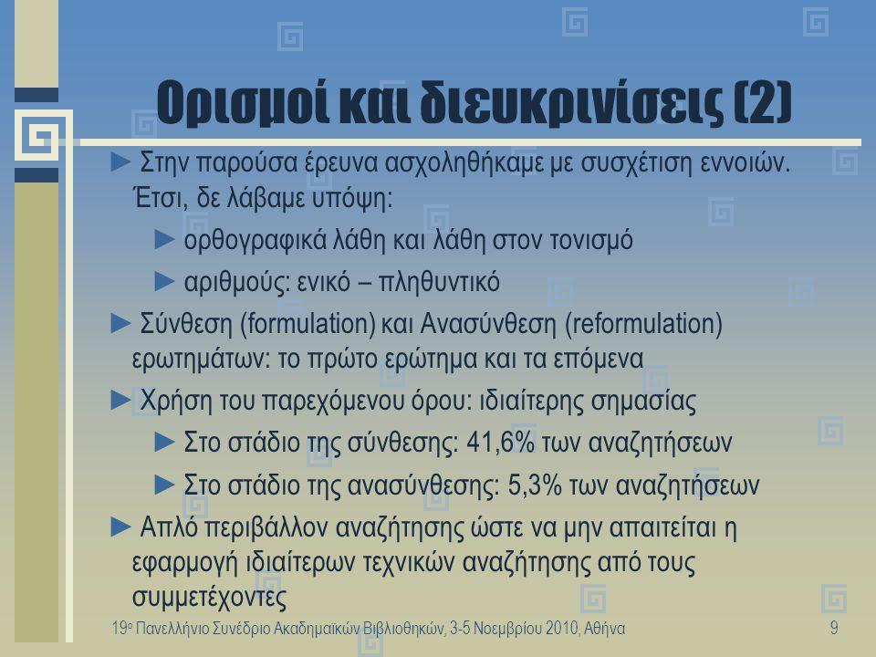 19 ο Πανελλήνιο Συνέδριο Ακαδημαϊκών Βιβλιοθηκών, 3-5 Νοεμβρίου 2010, Αθήνα10 Στάδιο σύνθεσης ερωτήματος Κατηγοριοποίηση* Όρων κατά τη Σύνθεση Ερωτημάτων (%) *Ο χαρακτηρισμός έγινε με βάση τον παρεχόμενο όρο Γενικότερος όρος18,1 Ειδικότερος όρος25,2 Παράλληλος όρος8,4 Συνώνυμος όρος5,9 Λανθασμένος όρος0 Ακατάλληλος όρος0,8 Παρεχόμενος όρος41,6