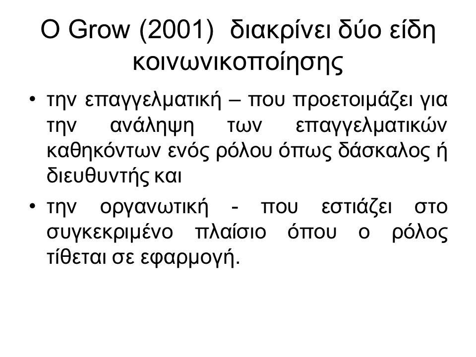 Ο Grow (2001) διακρίνει δύο είδη κοινωνικοποίησης την επαγγελματική – που προετοιμάζει για την ανάληψη των επαγγελματικών καθηκόντων ενός ρόλου όπως δάσκαλος ή διευθυντής και την οργανωτική - που εστιάζει στο συγκεκριμένο πλαίσιο όπου ο ρόλος τίθεται σε εφαρμογή.