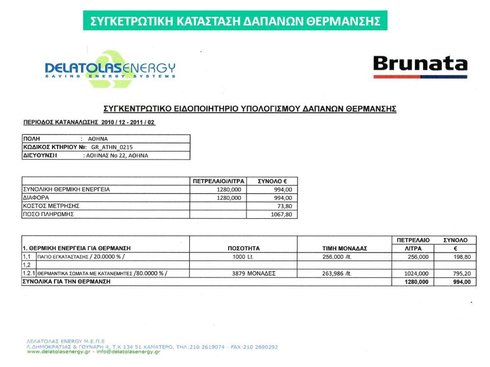 Brunata partner access Technician access Ο εξοπλισμός της Brunata και τα προνόμια της τηλεμέτρησης μας δίνουν τη δυνατότητα να κάνουμε αξιόπιστη κι ασ