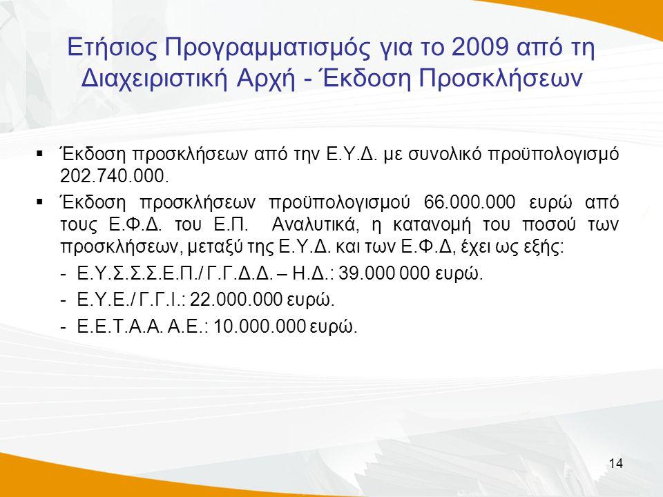 14 Ετήσιος Προγραμματισμός για το 2009 από τη Διαχειριστική Αρχή - Έκδοση Προσκλήσεων  Έκδοση προσκλήσεων από την Ε.Υ.Δ. με συνολικό προϋπολογισμό 20