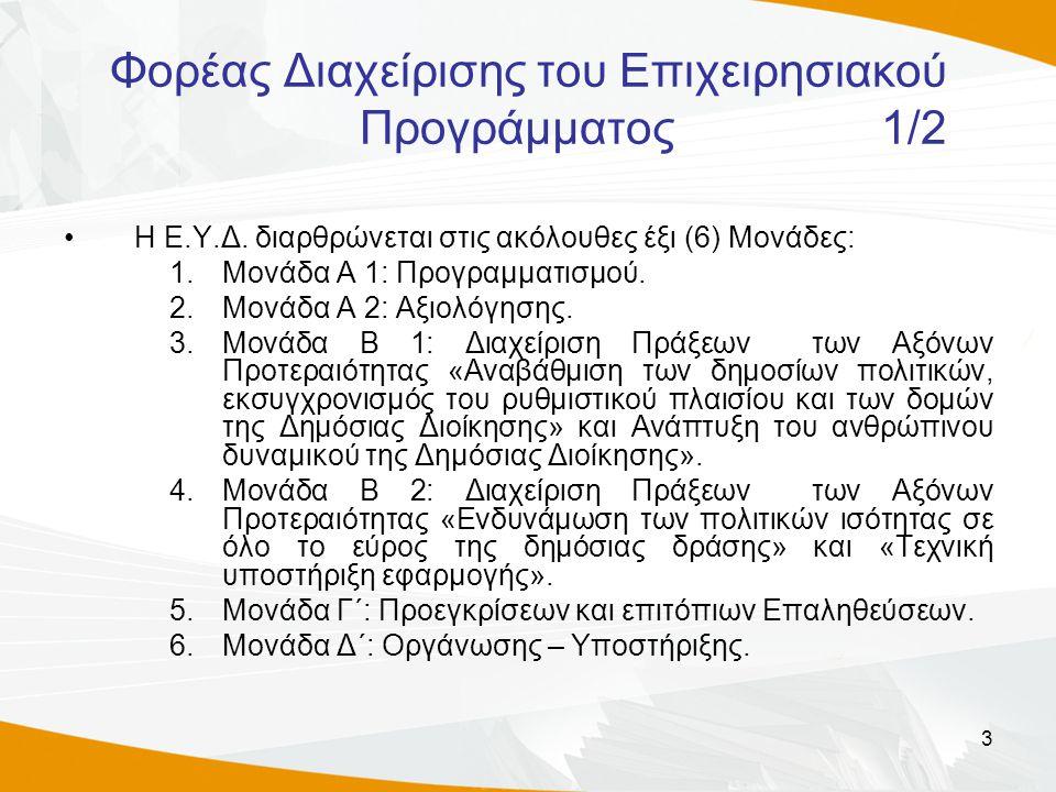 3 Φορέας Διαχείρισης του Επιχειρησιακού Προγράμματος 1/2 Η Ε.Υ.Δ. διαρθρώνεται στις ακόλουθες έξι (6) Μονάδες: 1.Μονάδα Α 1: Προγραμματισμού. 2.Μονάδα