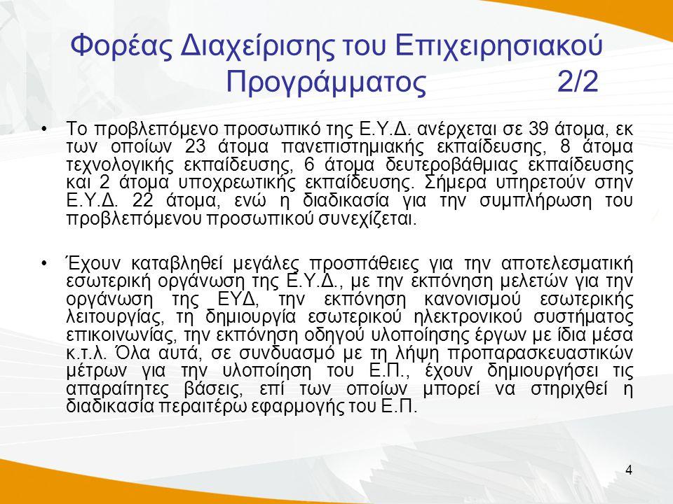 15 Ετήσιος Προγραμματισμός για το 2009 από τη Διαχειριστική Αρχή - Εκχώρηση Αρμοδιοτήτων Ε.Φ.Δ.