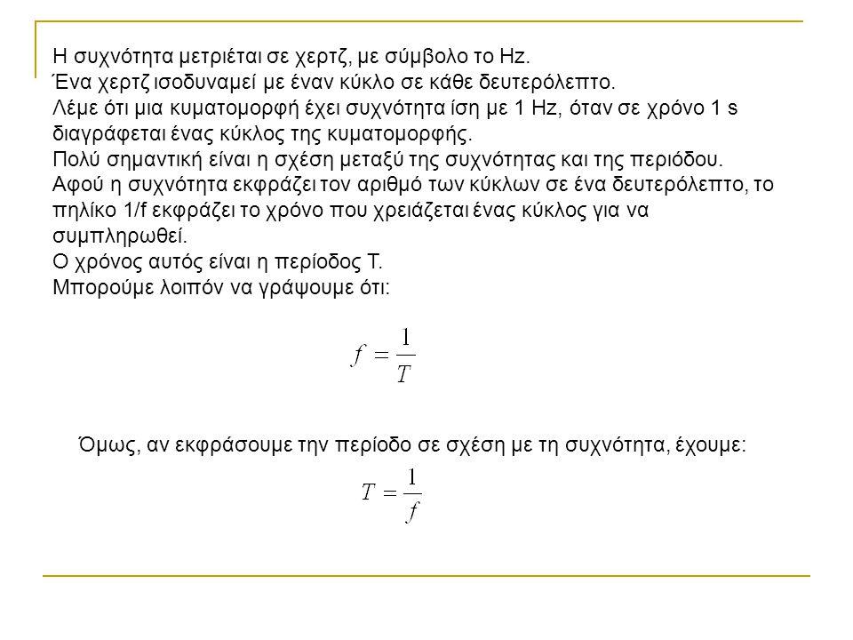 Η συχνότητα μετριέται σε χερτζ, με σύμβολο το Ηz. Ένα χερτζ ισοδυναμεί με έναν κύκλο σε κάθε δευτερόλεπτο. Λέμε ότι μια κυματομορφή έχει συχνότητα ίση