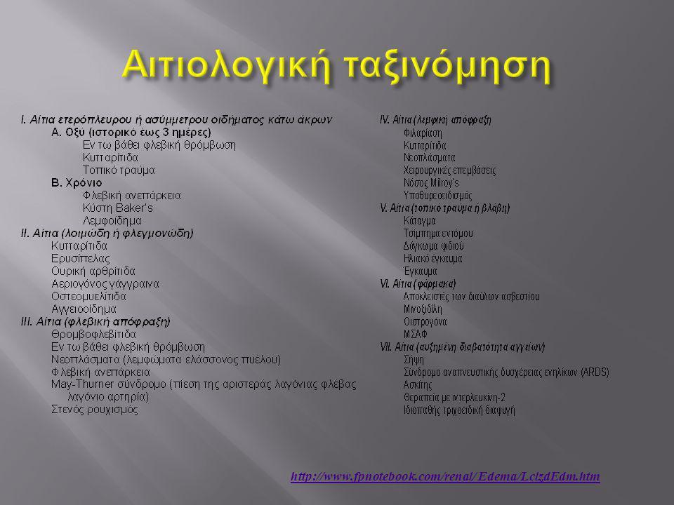 http://www.fpnotebook.com/renal/ Edema/LclzdEdm.htm