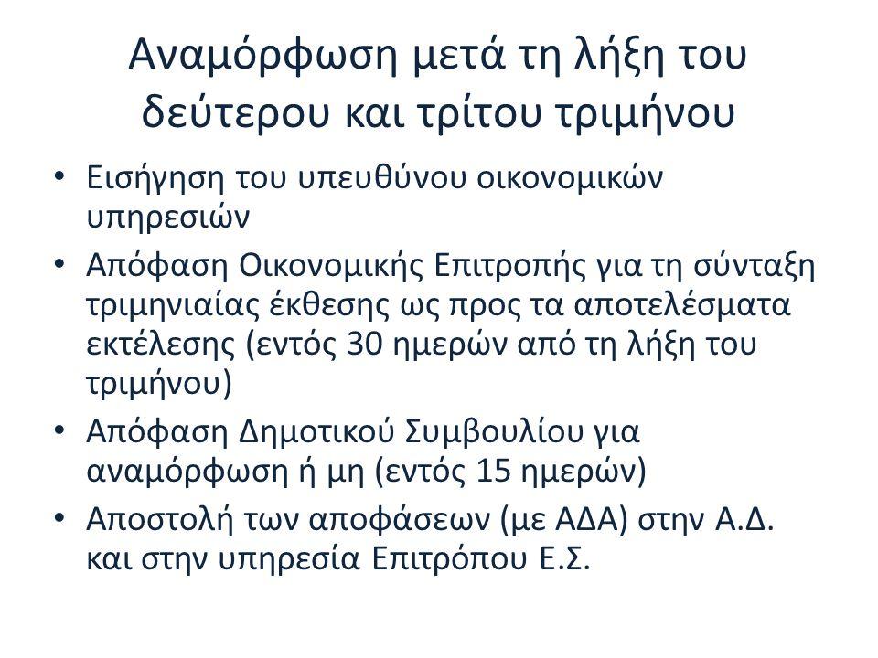 Αναμόρφωση μετά τη λήξη του δεύτερου και τρίτου τριμήνου Εισήγηση του υπευθύνου οικονομικών υπηρεσιών Απόφαση Οικονομικής Επιτροπής για τη σύνταξη τρι