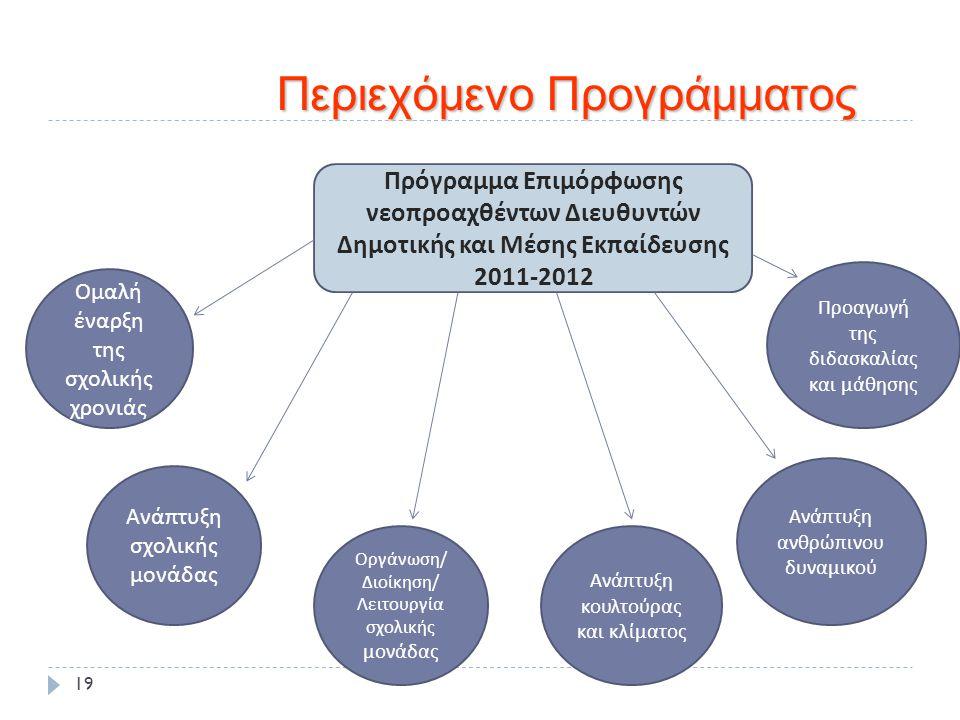 Περιεχόμενο Προγράμματος Περιεχόμενο Προγράμματος 19 Πρόγραμμα Ε π ιμόρφωσης νεο π ροαχθέντων Διευθυντών Δημοτικής και Μέσης Εκ π αίδευσης 2011-2012 Ο