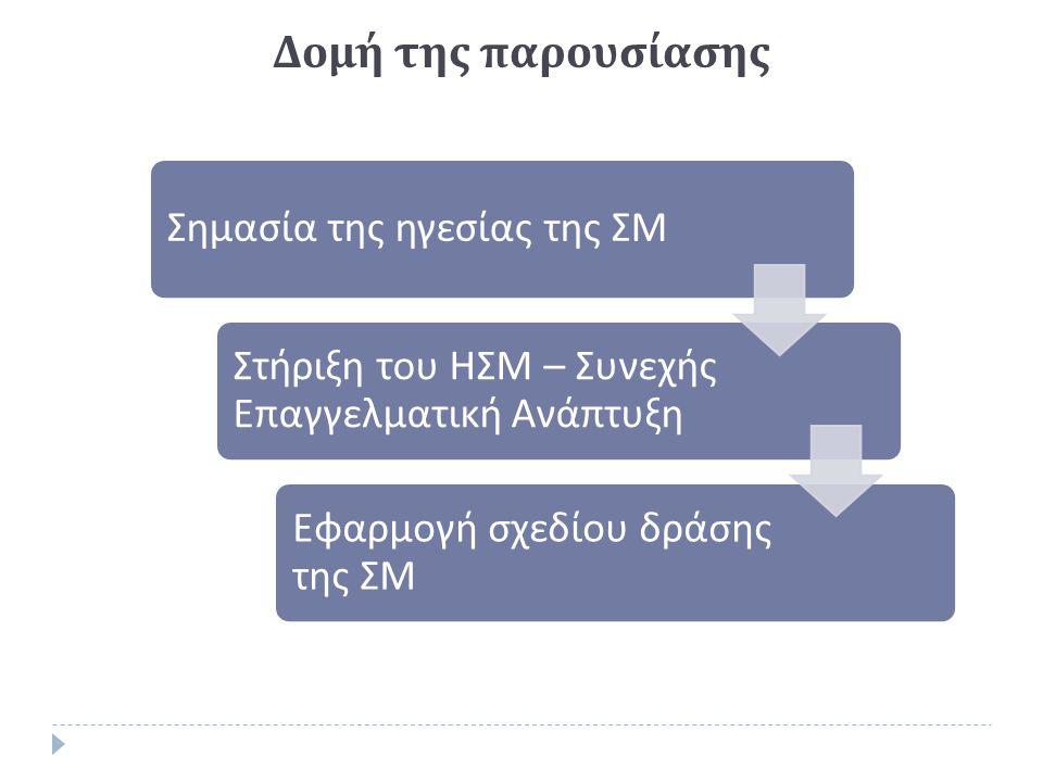 Σημασία της ηγεσίας της ΣΜ Στήριξη του ΗΣΜ – Συνεχής Ε π αγγελματική Ανά π τυξη Εφαρμογή σχεδίου δράσης της ΣΜ Δομή της παρουσίασης