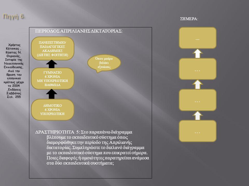ΠΕΡΙΟΔΟΣ ΑΠΡΙΛΙΑΝΗΣ ΔΙΚΤΑΤΟΡΙΑΣ : ΔΡΑΣΤΗΡΙΟΤΗΤΑ 5: Στο παραπάνω διάγραμμα βλέπουμε το εκπαιδευτικό σύστημα όπως διαμορφώθηκε την περίοδο της Απριλιανή