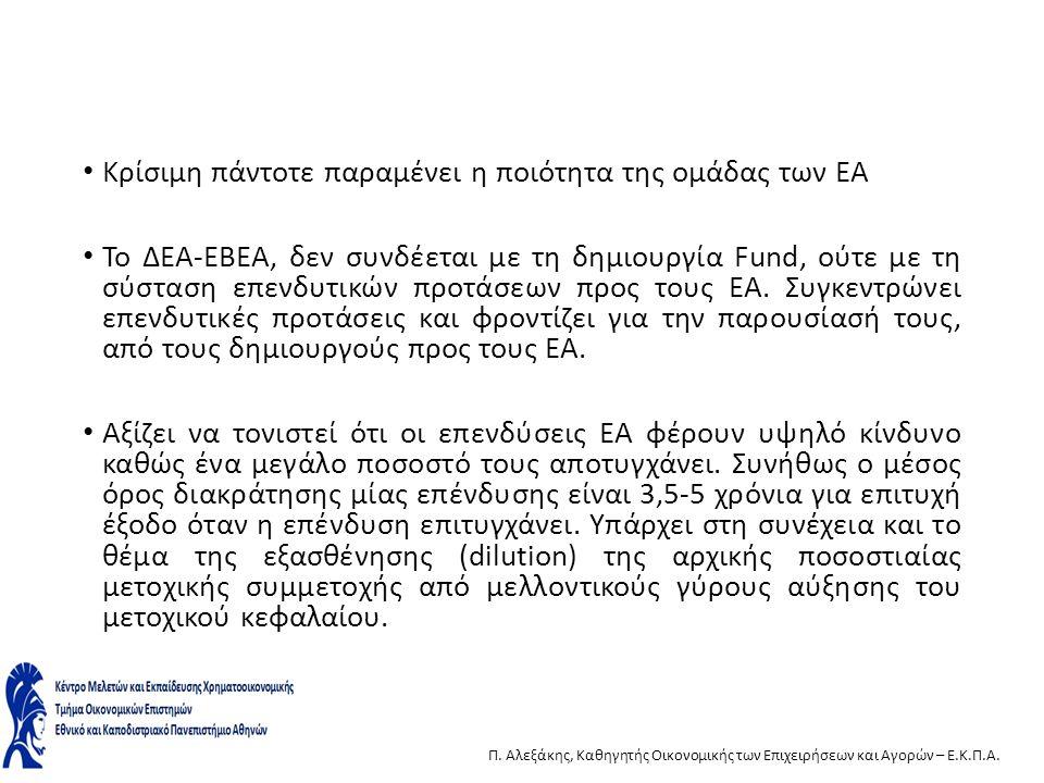 Κρίσιμη πάντοτε παραμένει η ποιότητα της ομάδας των ΕΑ Το ΔΕΑ-ΕΒΕΑ, δεν συνδέεται με τη δημιουργία Fund, ούτε με τη σύσταση επενδυτικών προτάσεων προς