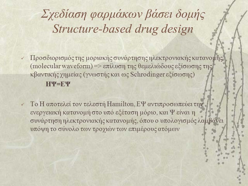 Σχεδίαση φαρμάκων βάσει δομής Structure-based drug design Προσδιορισμός της μοριακής συνάρτησης ηλεκτρονιακής κατανομής (molecular waveform) => επίλυσ
