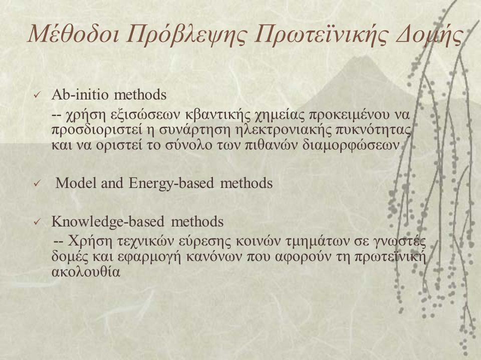 Μέθοδοι Πρόβλεψης Πρωτεϊνικής Δομής Ab-initio methods -- χρήση εξισώσεων κβαντικής χημείας προκειμένου να προσδιοριστεί η συνάρτηση ηλεκτρονιακής πυκν