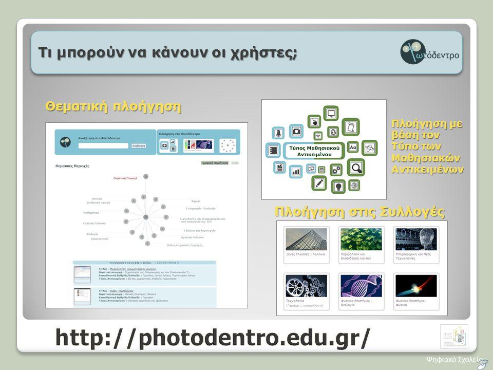 Τι μπορούν να κάνουν οι χρήστες; Θεματική πλοήγηση Πλοήγηση με βάση τον Τύπο των Μαθησιακών Αντικειμένων Πλοήγηση στις Συλλογές