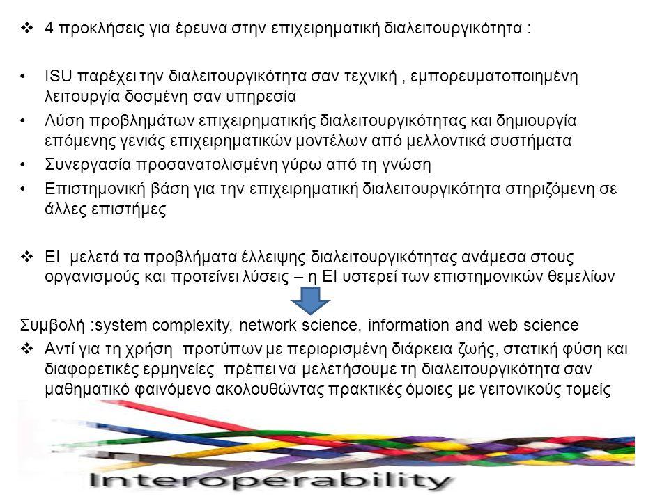 .  4 προκλήσεις για έρευνα στην επιχειρηματική διαλειτουργικότητα : ISU παρέχει την διαλειτουργικότητα σαν τεχνική, εμπορευματοποιημένη λειτουργία δοσμένη σαν υπηρεσία Λύση προβλημάτων επιχειρηματικής διαλειτουργικότητας και δημιουργία επόμενης γενιάς επιχειρηματικών μοντέλων από μελλοντικά συστήματα Συνεργασία προσανατολισμένη γύρω από τη γνώση Επιστημονική βάση για την επιχειρηματική διαλειτουργικότητα στηριζόμενη σε άλλες επιστήμες  EI μελετά τα προβλήματα έλλειψης διαλειτουργικότητας ανάμεσα στους οργανισμούς και προτείνει λύσεις – η ΕΙ υστερεί των επιστημονικών θεμελίων Συμβολή :system complexity, network science, information and web science  Αντί για τη χρήση προτύπων με περιορισμένη διάρκεια ζωής, στατική φύση και διαφορετικές ερμηνείες πρέπει να μελετήσουμε τη διαλειτουργικότητα σαν μαθηματικό φαινόμενο ακολουθώντας πρακτικές όμοιες με γειτονικούς τομείς