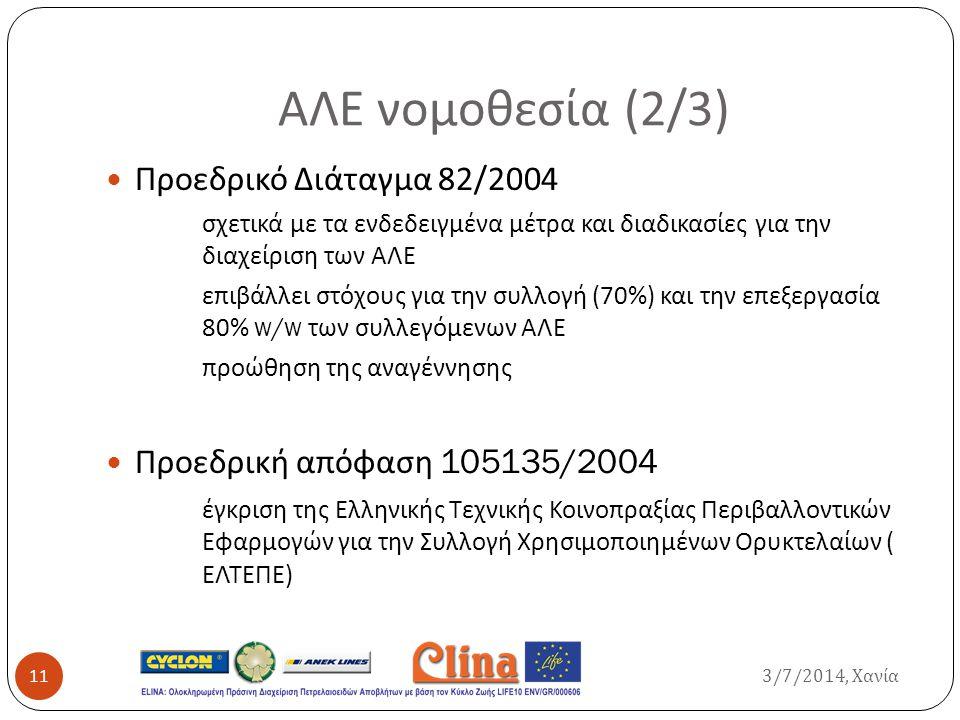 ΑΛΕ νομοθεσία (2/3) Προεδρικό Διάταγμα 82/2004 σχετικά με τα ενδεδειγμένα μέτρα και διαδικασίες για την διαχείριση των ΑΛΕ επιβάλλει στόχους για την σ