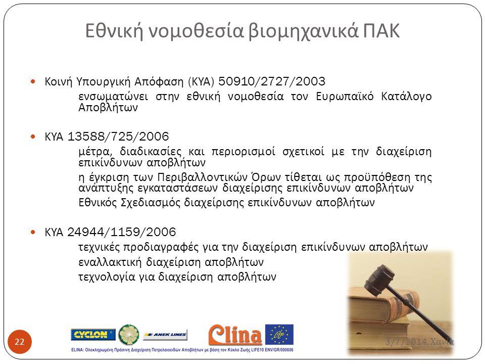 Εθνική νομοθεσία βιομηχανικά ΠΑΚ Κοινή Υπουργική Απόφαση ( ΚΥΑ ) 50910/2727/2003 ενσωματώνει στην εθνική νομοθεσία τον Ευρωπαϊκό Κατάλογο Αποβλήτων ΚΥ