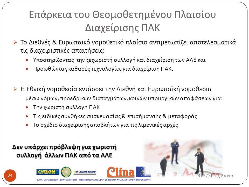Επάρκεια του Θεσμοθετημένου Πλαισίου Διαχείρισης ΠΑΚ  Το Διεθνές & Ευρωπαϊκό νομοθετικό πλαίσιο αντιμετωπίζει αποτελεσματικά τις διαχειριστικές απαιτ