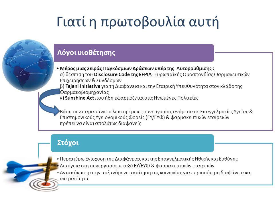 Τι αλλάζει Δημοσιοποίηση στοιχείων από Φαρμακευτικές Επιχειρήσεις (Φ.Ε.), ανεξαρτήτως αν έχουν την έδρα τους στην Ελλάδα ή το εξωτερικό όσον αφορά αλληλεπιδράσεις και συνεργασίες με: - Επαγγελματίες Υγείας (Ε.Υ).