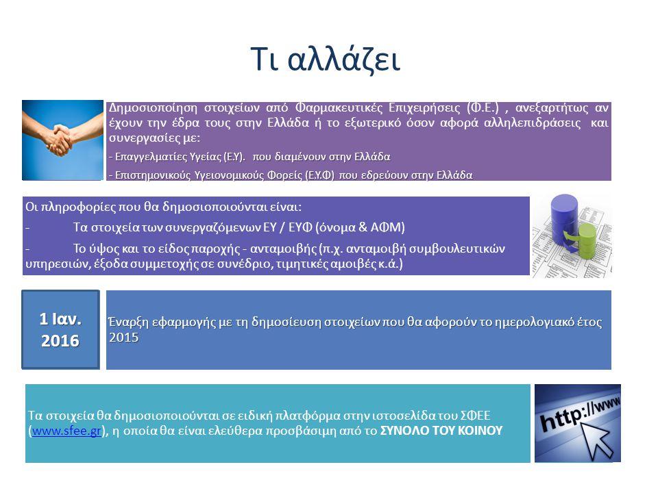 Τι αλλάζει Δημοσιοποίηση στοιχείων από Φαρμακευτικές Επιχειρήσεις (Φ.Ε.), ανεξαρτήτως αν έχουν την έδρα τους στην Ελλάδα ή το εξωτερικό όσον αφορά αλλ