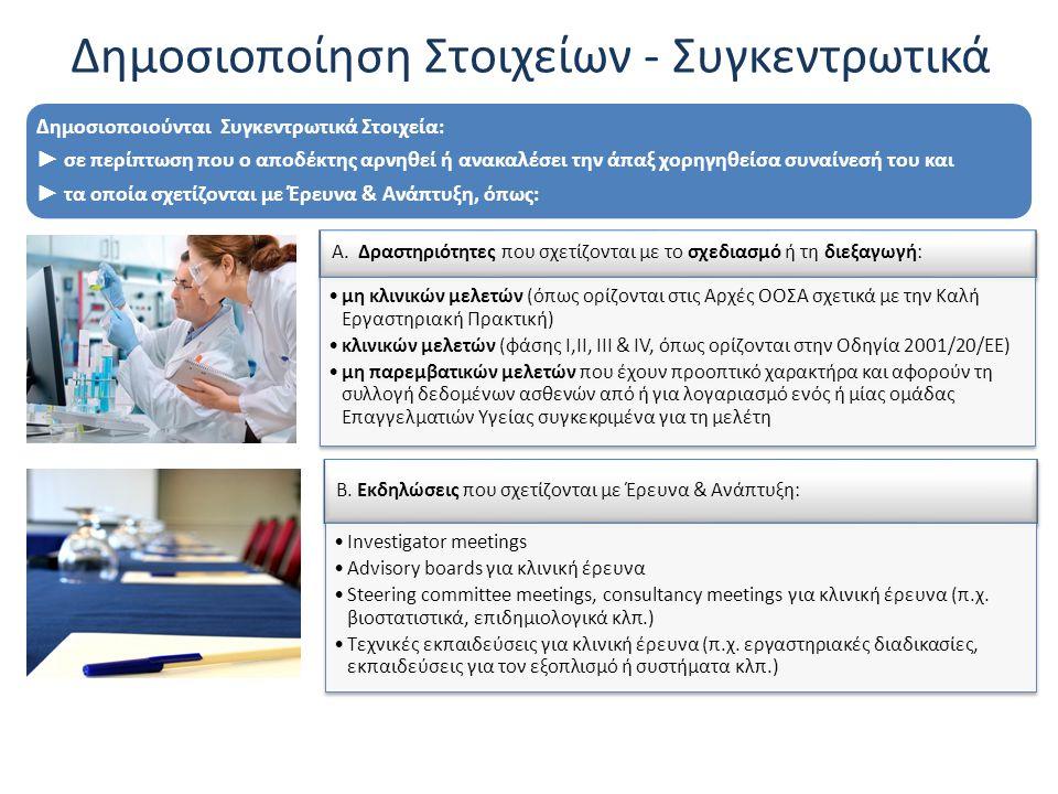 Προϋποθέσεις Δημοσιοποίησης & Εξαιρέσεις Εξαιρέσεις Δεν δημοσιοποιούνται οι ακόλουθες παροχές: Γεύματα εργασίας στο πλαίσιο ή εκτός πλαισίου επιστημονικών εκδηλώσεων Ιατρικά δείγματα Είδη αμελητέας αξίας (<15 €) ιατρικής πρακτικής Συνήθεις εμπορικές συναλλαγές (αλυσίδα διανομής φαρμάκων) Προϋποθέσεις Έγγραφη συγκατάθεση του Συνεργάτη (Ε.Υ.