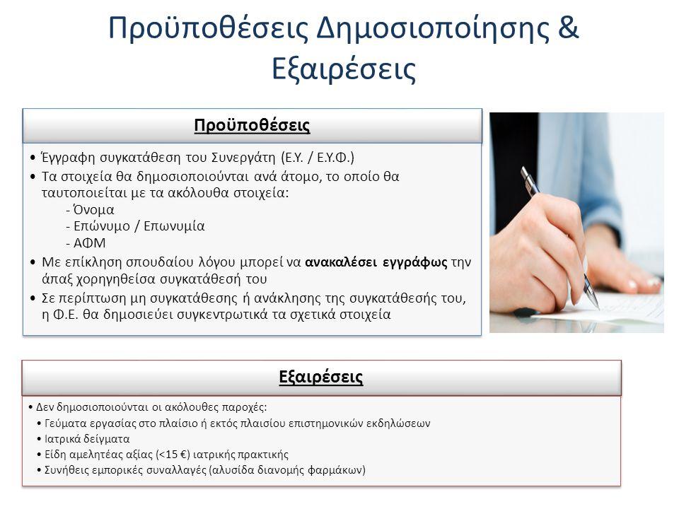 Προϋποθέσεις Δημοσιοποίησης & Εξαιρέσεις Εξαιρέσεις Δεν δημοσιοποιούνται οι ακόλουθες παροχές: Γεύματα εργασίας στο πλαίσιο ή εκτός πλαισίου επιστημον