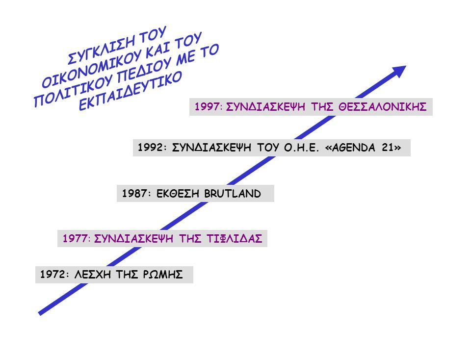 ΣΥΓΚΛΙΣΗ ΤΟΥ ΟΙΚΟΝΟΜΙΚΟΥ ΚΑΙ ΤΟΥ ΠΟΛΙΤΙΚΟΥ ΠΕΔΙΟΥ ΜΕ ΤΟ ΕΚΠΑΙΔΕΥΤΙΚΟ 1972: ΛΕΣΧΗ ΤΗΣ ΡΩΜΗΣ 1987: ΕΚΘΕΣΗ BRUTLAND 1992: ΣΥΝΔΙΑΣΚΕΨΗ ΤΟΥ Ο.Η.Ε.