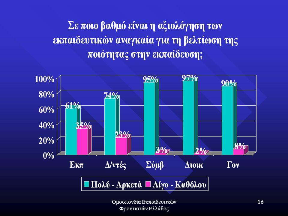 Ομοσπονδία Εκπαιδευτικών Φροντιστών Ελλάδος 16